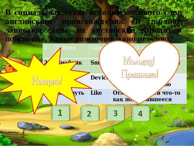 Определите, что обозначает данное сообщение: 1) компьютер; 2) монитор; 3) кл...