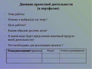 Дневник проектной деятельности (в портфолио) Тема работы Почему я выбрал(а) э
