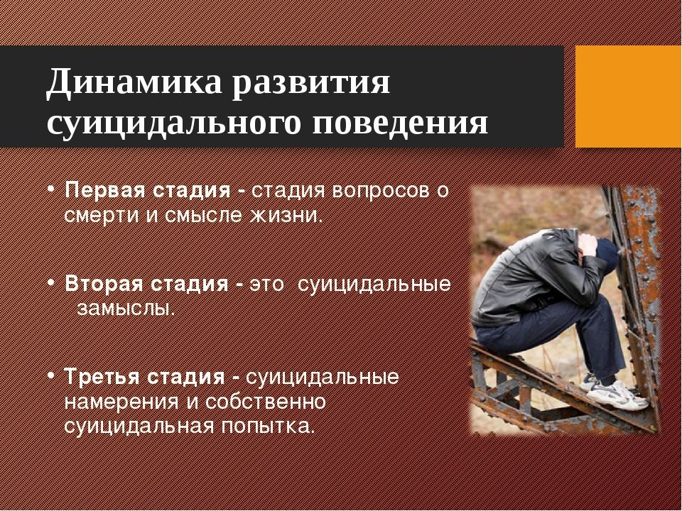 Динамика развития суицидального поведения Первая стадия - стадия вопросов о с...