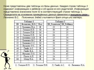 Ниже представлены две таблицы из базы данных. Каждая строка таблицы 2 содержи