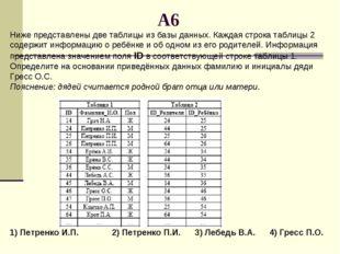 A6 Ниже представлены две таблицы из базы данных. Каждая строка таблицы 2 соде