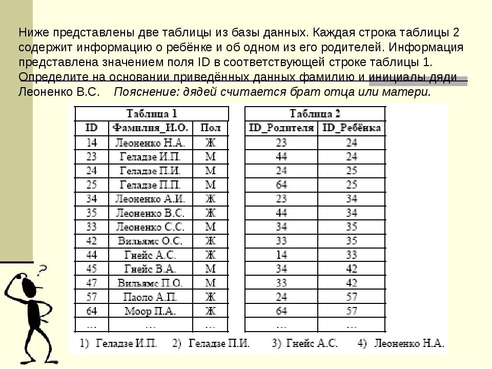Ниже представлены две таблицы из базы данных. Каждая строка таблицы 2 содержи...