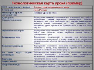 Технологическая карта урока (пример) ФИО учителя, класс, предмет1 класс, ур