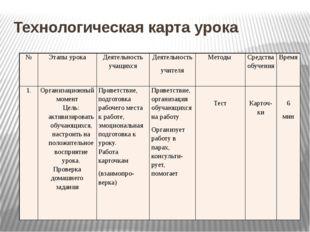 Технологическая карта урока № Этапы урока Деятельность учащихся Деятельность