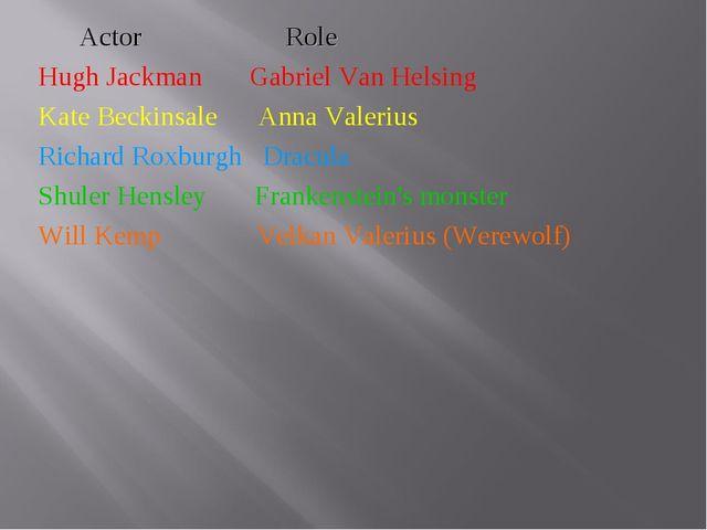 Actor Role Hugh Jackman Gabriel Van Helsing Kate Beckinsale Anna Valerius Ri...