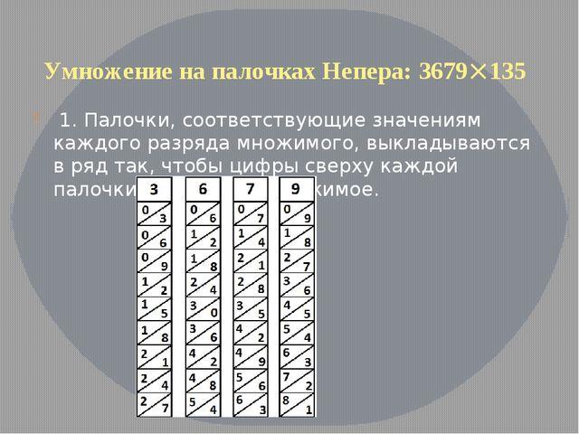 Умножение на палочках Непера: 3679135 1. Палочки, соответствующие значениям...