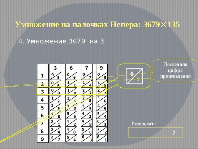 Умножение на палочках Непера: 3679135 4. Умножение 3679 на 3 0 Последняя циф...