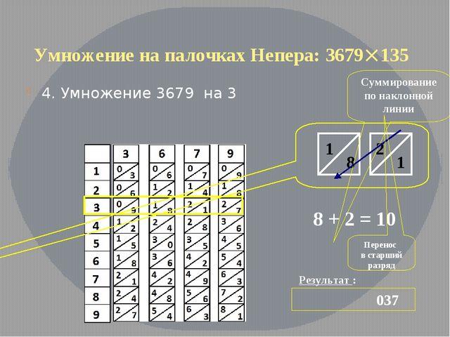 Умножение на палочках Непера: 3679135 4. Умножение 3679 на 3 Результат : 037...
