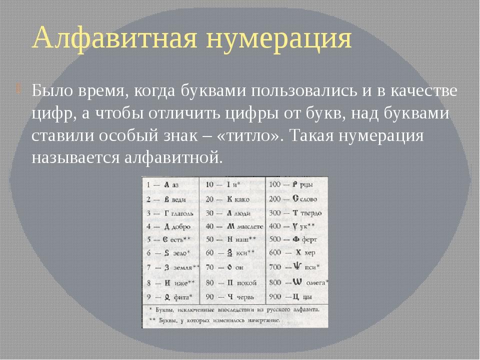 Алфавитная нумерация Было время, когда буквами пользовались и в качестве цифр...