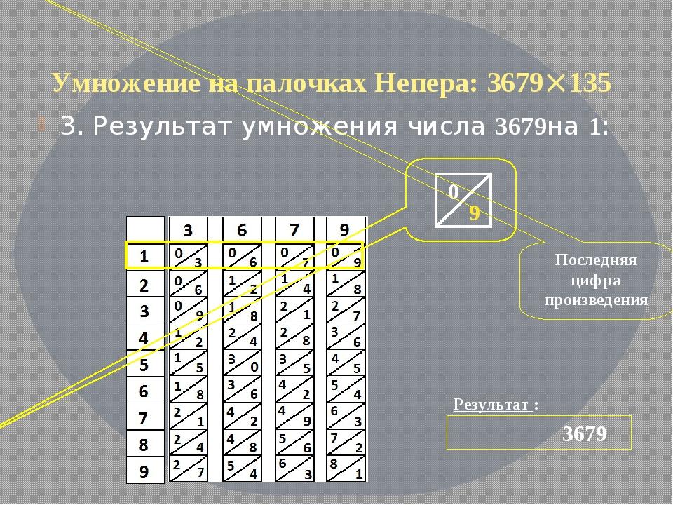 Умножение на палочках Непера: 3679135 3. Результат умножения числа 3679на 1:...
