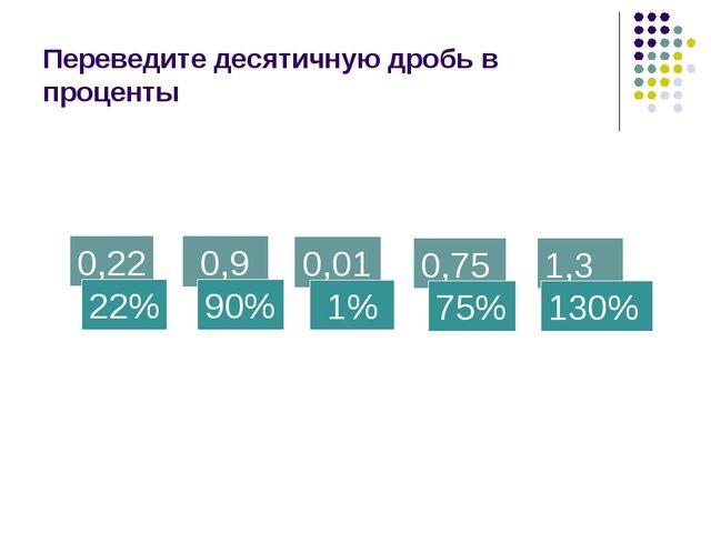 Переведите десятичную дробь в проценты 0,22 22% 0,9 90% 0,01 1% 0,75 75% 1,3...