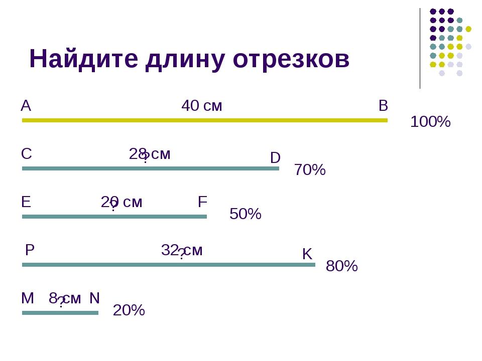 Найдите длину отрезков А В 40 см 100% С D 70% ? 28 cм E F 50% ? 20 cм P K 80%...