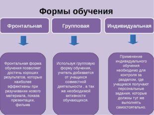 Формы обучения Фронтальная Групповая Индивидуальная Фронтальная форма обучени
