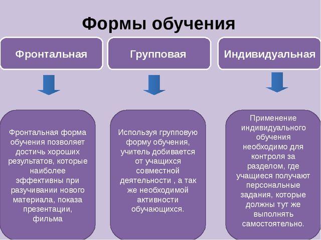 Формы обучения Фронтальная Групповая Индивидуальная Фронтальная форма обучени...