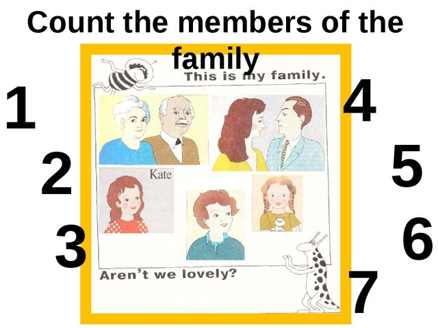 Count the members of the family 1 2 3 4 5 6 7