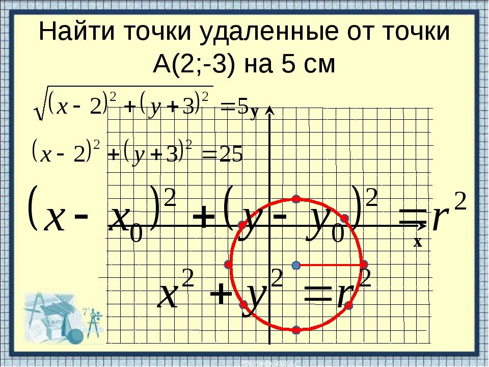 Найти точки удаленные от точки А(2;-3) на 5 см