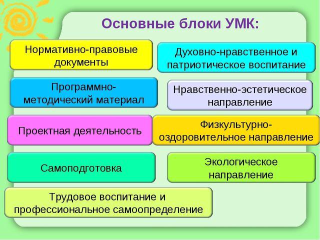 Основные блоки УМК: