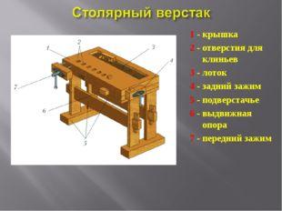1 - крышка 2 - отверстия для клиньев 3 - лоток 4 - задний зажим 5 - подверста