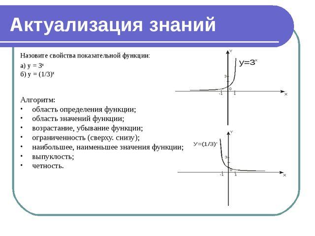Актуализация знаний Назовите свойства показательной функции: а) у = Зх б) у =...