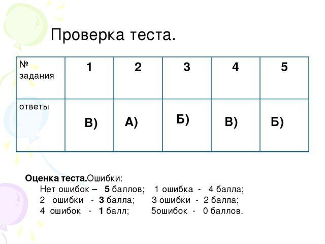 В) А) Б) В) Б) Проверка теста. Оценка теста.Ошибки: Нет ошибок – 5 баллов; 1...