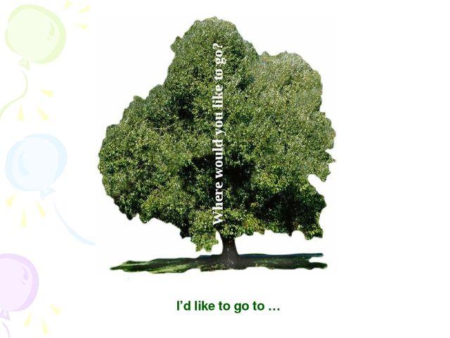 Where would you like to go? I'd like to go to …