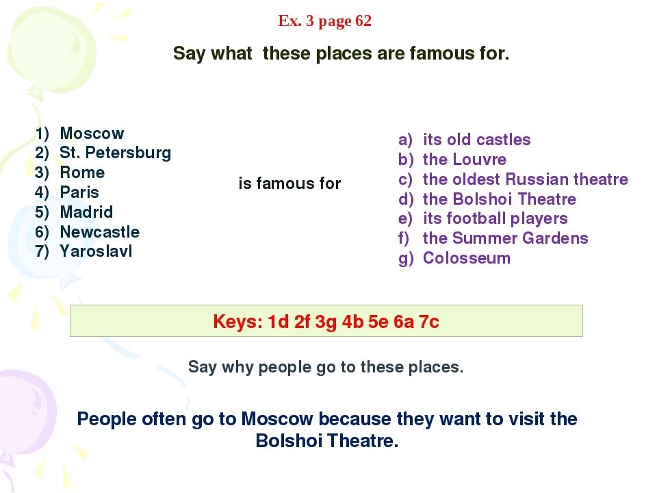 Say what these places are famous for. is famous for Moscow St. Petersburg Rom...
