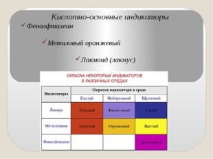 Кислотно-основные индикаторы Фенолфталеин Метиловый оранжевый Лакмоид (лакмус)