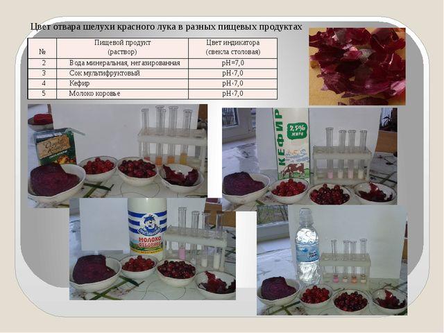 Цвет отвара шелухи красного лука в разных пищевых продуктах № Пищевой продукт...