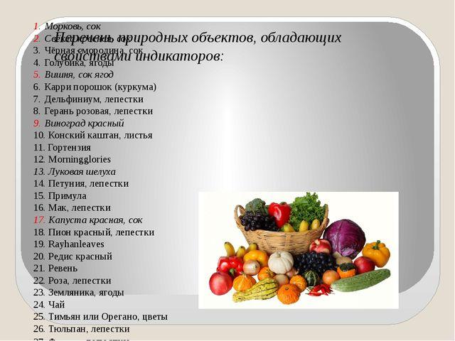 Морковь, сок Свёкла красная, сок Чёрная смородина, сок Голубика, ягоды Вишня,...