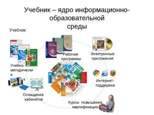 Учебник – ядро информационно-образовательной среды Учебник Учебно- методичес