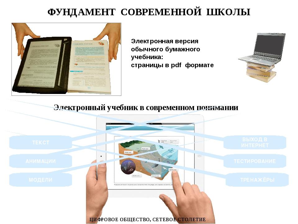 Электронная версия обычного бумажного учебника: страницы в pdf формате Электр...