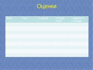 Оценки ФИОТестУ доскиУстный ответЗадание в тетради