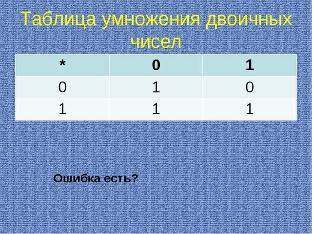 Таблица умножения двоичных чисел Ошибка есть? *01 010 111