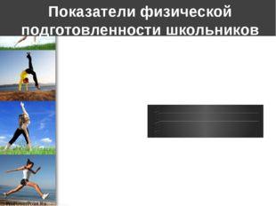 Показатели физической подготовленности школьников ProPowerPoint.Ru