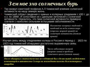 Земное эхо солнечных бурь Так назвал советский геофизик А.Л.Чижевский влияние