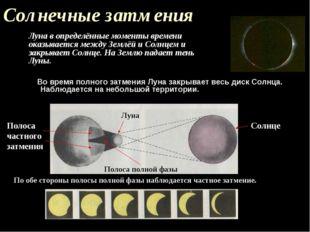 Солнечные затмения Во время полного затмения Луна закрывает весь диск Солнца.