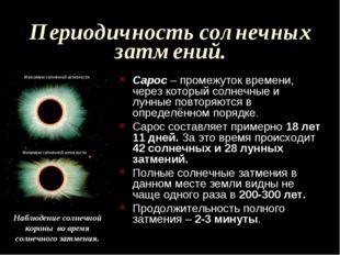 Периодичность солнечных затмений. Сарос – промежуток времени, через который с