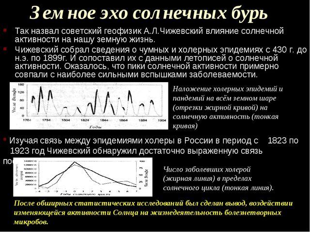 Земное эхо солнечных бурь Так назвал советский геофизик А.Л.Чижевский влияние...