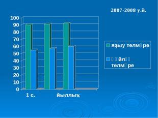 2007-2008 у.й.