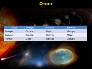 МарсНептунСатурнВенера ВенераСатурнМарсНептун СатурнВенераНептунМарс