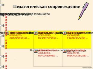 Педагогическая сопровождение Ekaterina050466