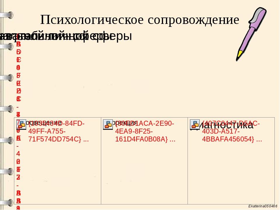 Психологическое сопровождение Ekaterina050466