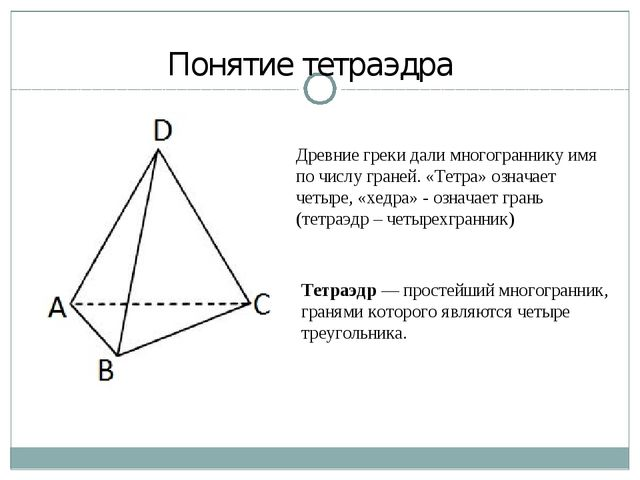 Правильный октаэдр Работу выполняла Писарева Кристина Ученица 10 «Б» класса