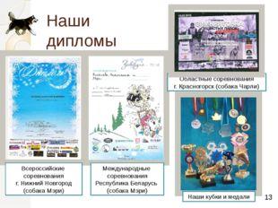 Наши дипломы и награды Международные соревнования Республика Беларусь (собака
