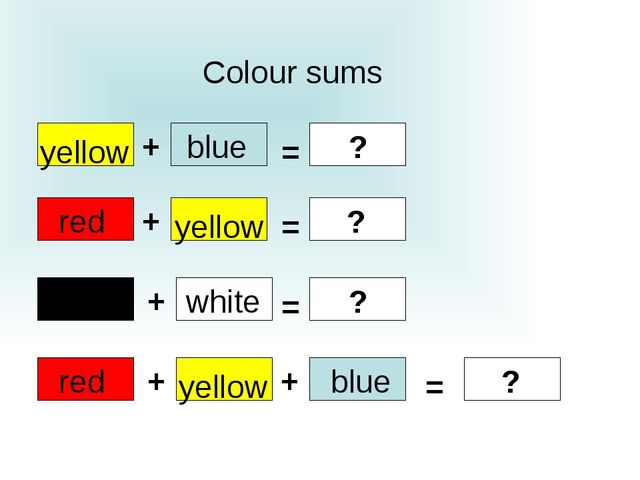 Colour sums + + + + + = = = = ? ? ? ? yellow yellow yellow red red blue blue...