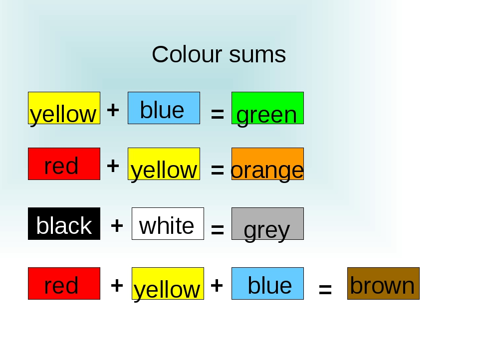 Colour sums + + + + + = = = = yellow yellow yellow red red blue blue black wh...