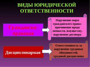 ВИДЫ ЮРИДИЧЕСКОЙ ОТВЕТСТВЕННОСТИ Гражданско-правовая Дисциплинарная Нарушение