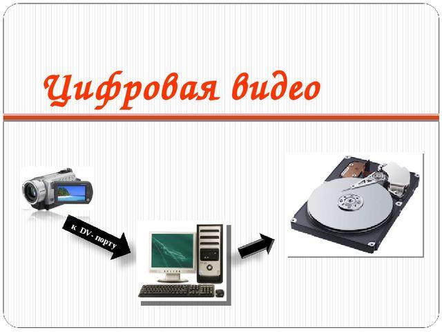 Цифровая видео