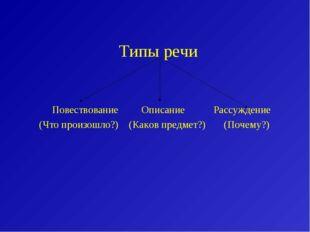 Типы речи Повествование Описание Рассуждение (Что произошло?) (Каков предмет