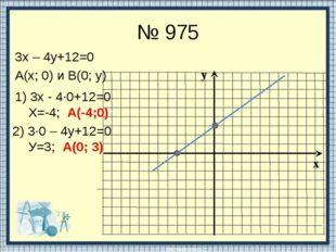 № 975 3х – 4у+12=0 А(х; 0) и В(0; у) 1) 3х - 4∙0+12=0 Х=-4; А(-4;0) 2) 3∙0 –